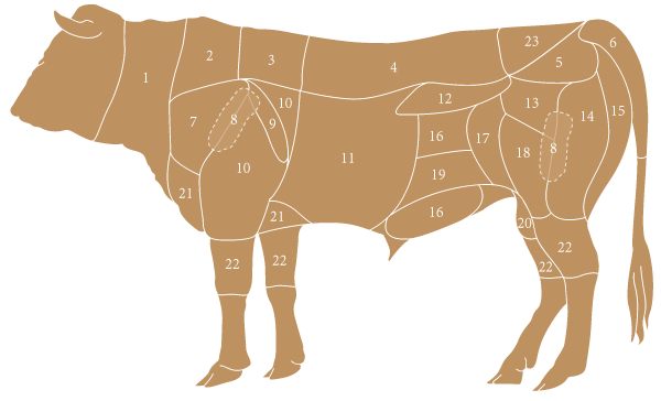 An Organic Grass-Fed Beef Quality Scheme in Estonia!