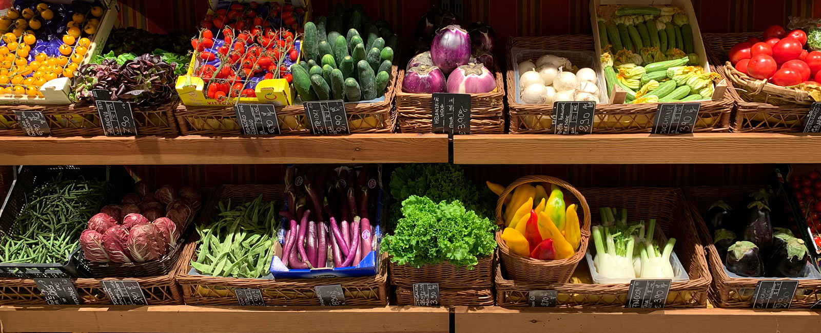 How Much are You Really Paying for Your Food?